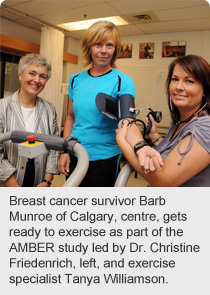 Breast cancer survivor Barb Munroe of Calgary, centre, gets ready to exercise as part of the AMBER study led by Dr. Christine Friedenrich, left, and exercise specialist Tanya Williamson.