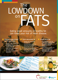 The Lowdown on Fats