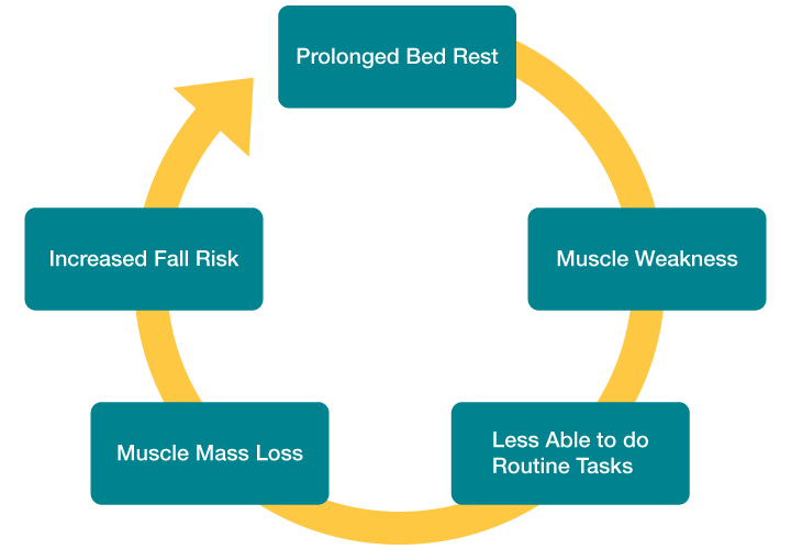 Health Benefits of End PJ Paralysis