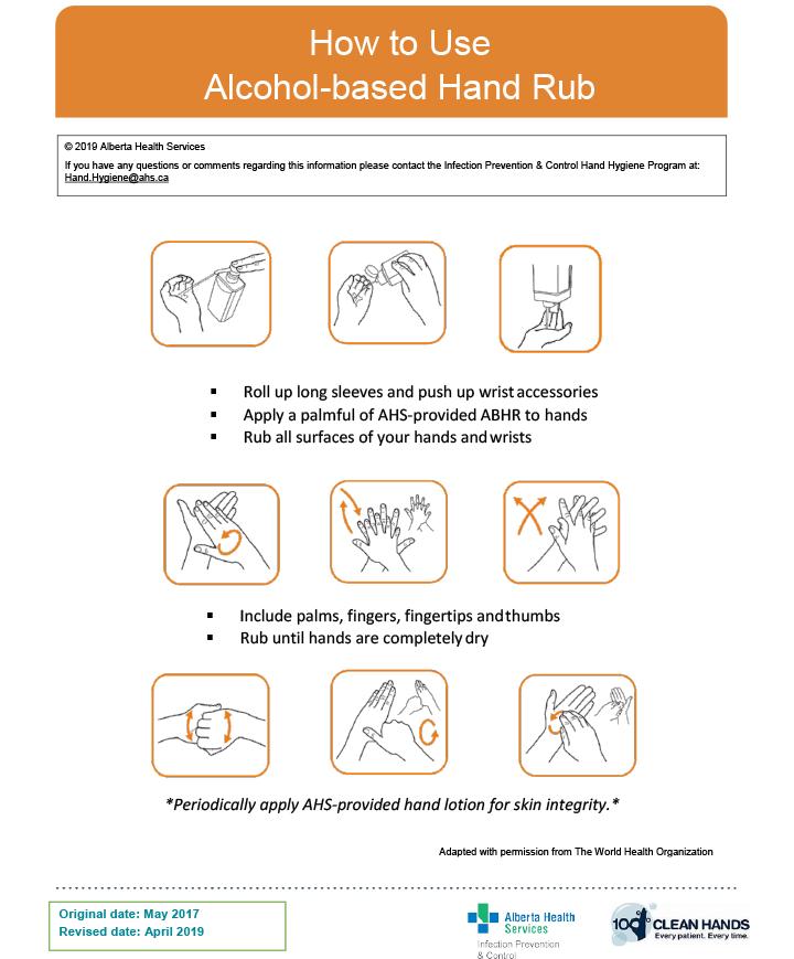 Novel Coronavirus Covid 19 Signage Posters Alberta Health Services