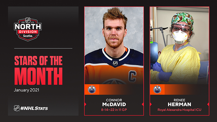 National Hockey League's Scotia North Division Stars of the Month for January